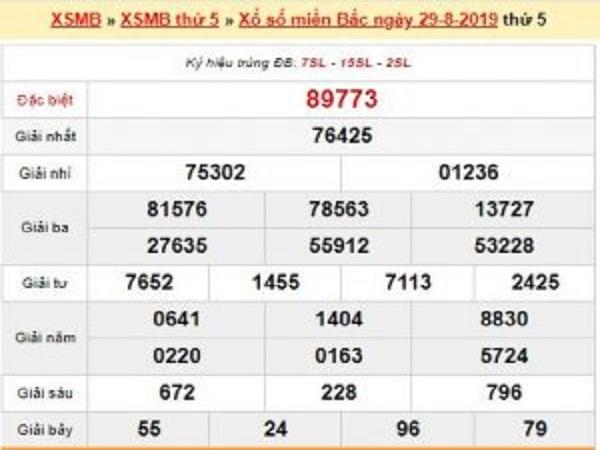 Nhận định kqxsmb ngày 30/08 chuẩn xác