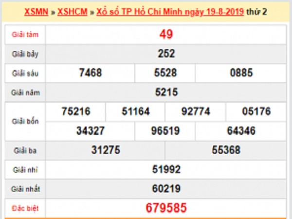 Nhận định kết quả xổ số HCM ngày 24/08 tỷ lệ trúng cao