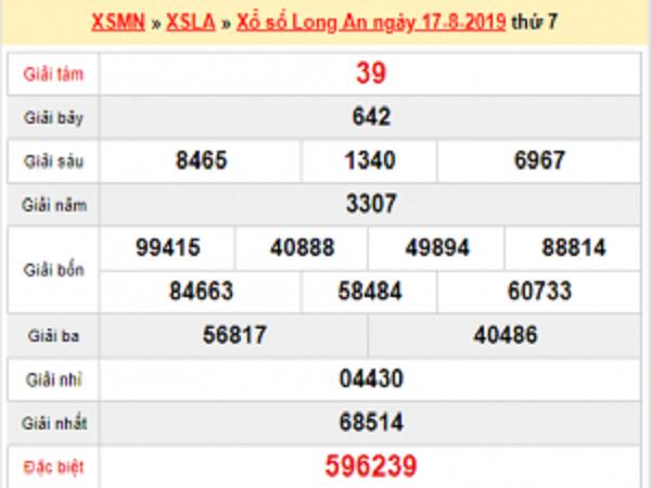 Nhận định KQXSLA ngày 24/08 từ các chuyên gia chính xác