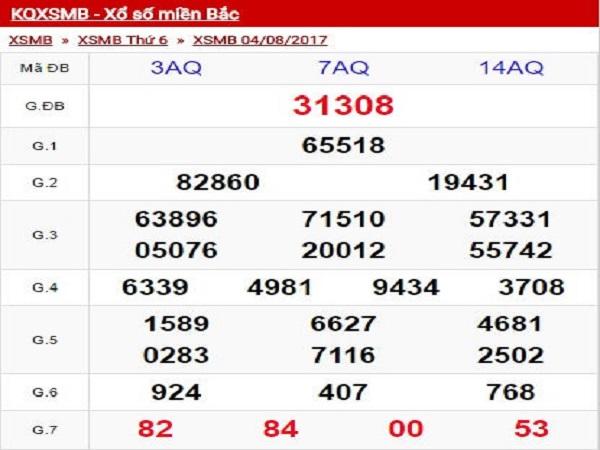 Nhận định KQXS Miền bắc ngày 05/08 xác suất trúng lớn