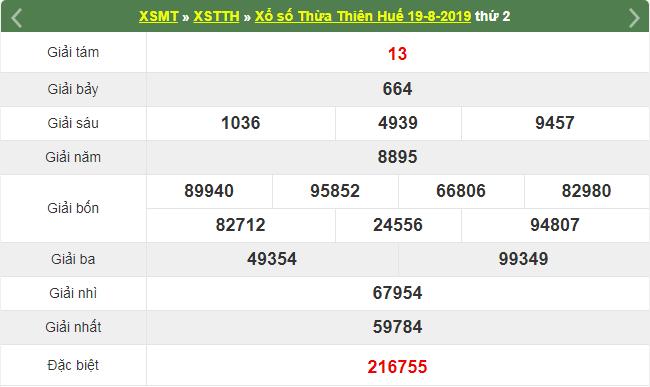Nhận định kết quả  XSTTH ngày 26/08 từ các chuyên gia