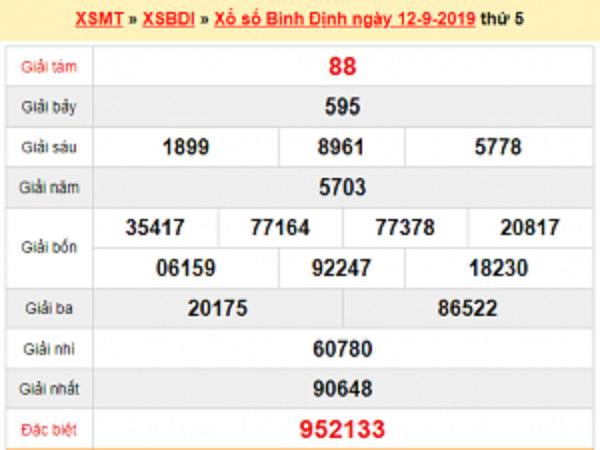 Nhận định kết quả xổ số tỉnh Bình Định ngày 19.09 tỷ lệ trúng cao