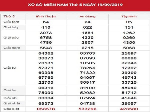 Nhận định KQXSMN ngày 26/09 chuẩn xác
