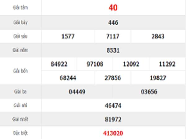 Nhận định kết quả xổ số quảng nam ngày 24/09 tỷ lệ trúng cao