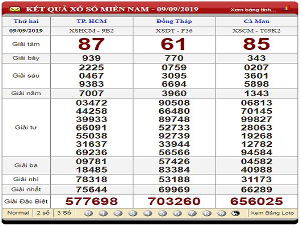 Nhận định KQXSMN ngày 16/09 chính xác 99,9%