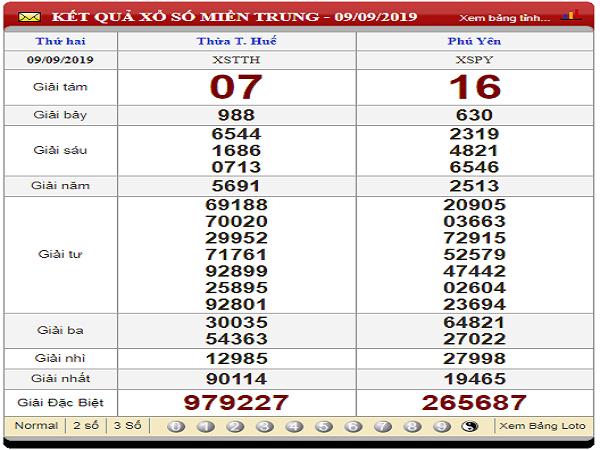 Nhận định KQXSMT ngày 16/09 chuẩn xác tỷ lệ trúng cao