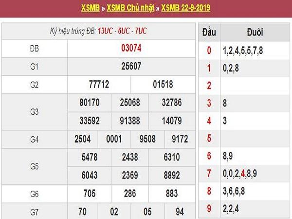 Nhận định kqxsmb ngày 23/09 tỷ lệ trúng cao