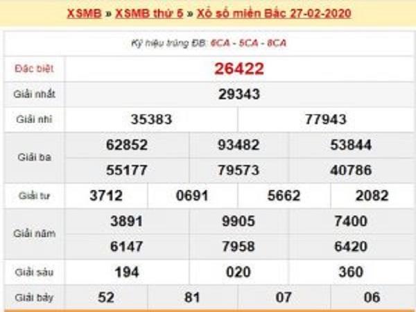 Nhận định kqxsmb ngày 28/02 chuẩn xác