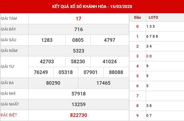 Nhận định XS Khánh Hòa thứ 4 ngày 18-3-2020