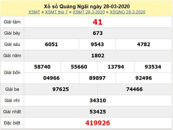 Nhận định kết quả xổ số Quảng Ngãi ngày 25/04 hôm nay