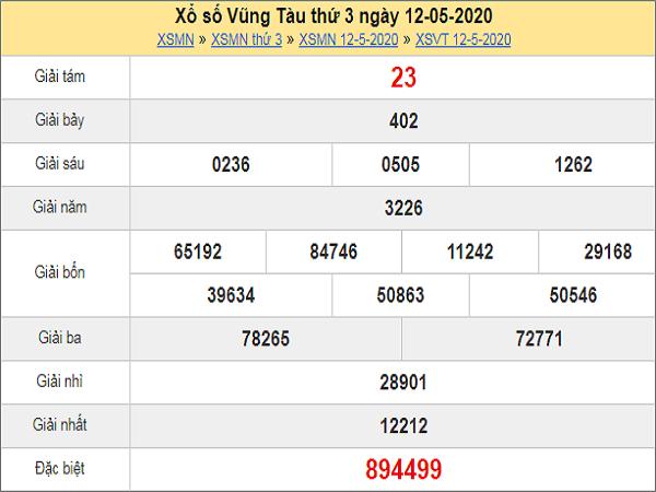 ket-qua-xo-so-vung-tau-12-5-2020-min