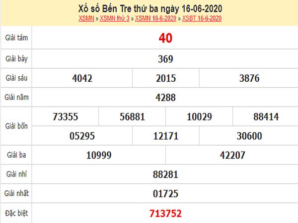 Tổng hợp KQXSBT- Phân tích xổ số bến tre  thứ 3 ngày 23/06 chuẩn xác