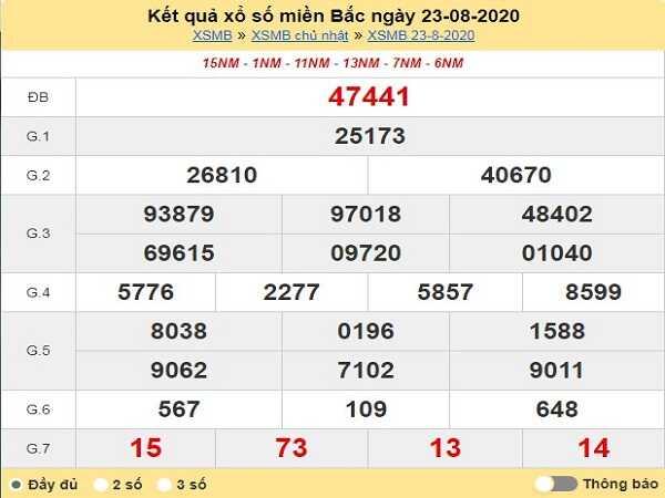 Dự đoán xổ số miền bắc- KQXSMB thứ 2 ngày 24/08 hôm nay