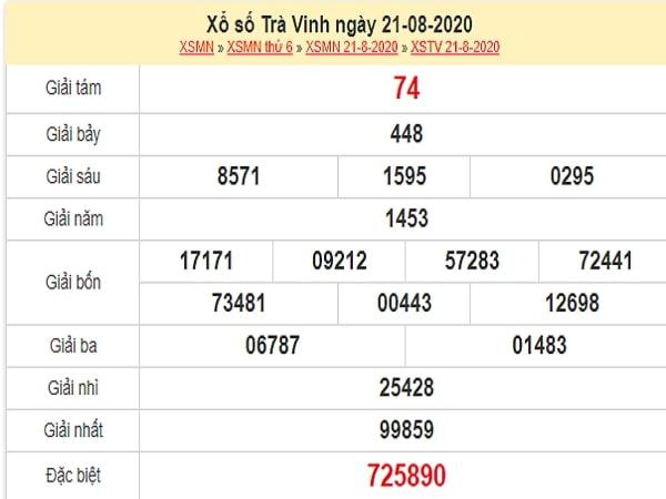 Thống kê XSTV 28/8/2020