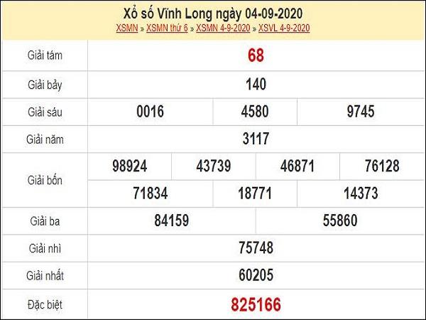 Thống kê XSVL 11/9/2020