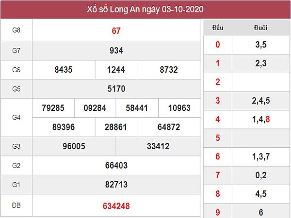Nhận định KQXSLA ngày 10/10/2020- xổ số long an hôm nay