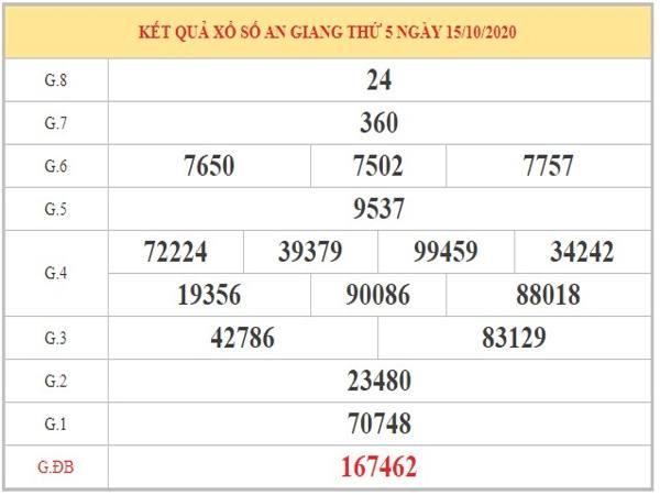 Thống kê XSAG ngày 22/10/2020 dựa trên phân tích KQXSAG kỳ trước