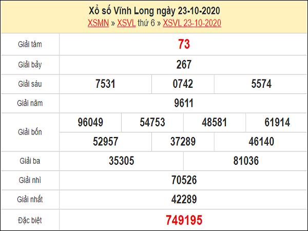 Thống kê XSVL 23/10/2020