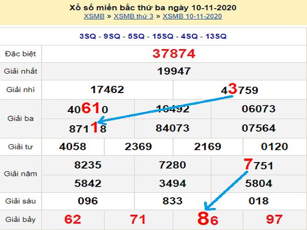 Nhận định XSMB ngày 11/11/2020- xổ số miền bắc hôm nay