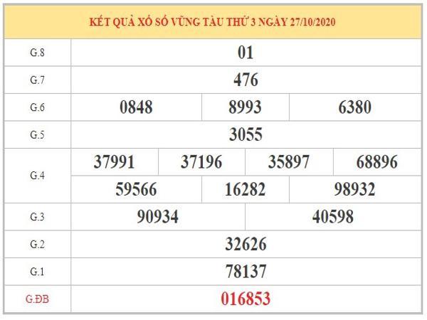 Nhận định KQXSVT ngày 03/11/2020 dựa trên kết quả kỳ trước