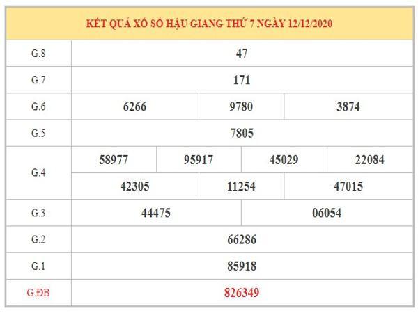 Nhận định KQXSHG ngày 19/12/2020 dựa trên kết quả kì trước