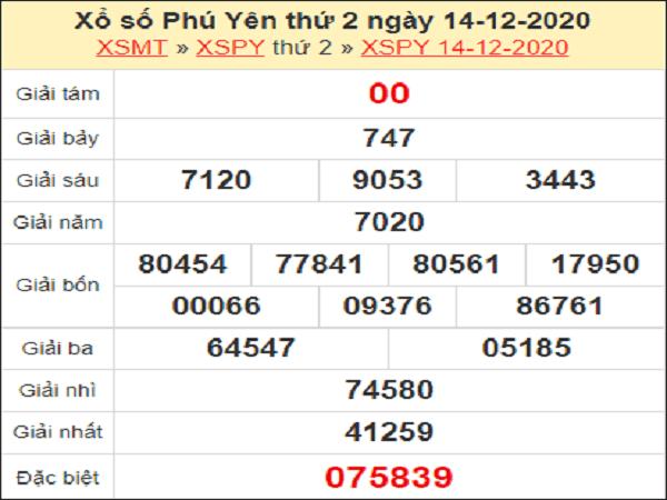 Nhận định XSPY ngày 21/12/2020- xổ số phú yên cùng chuyên gia