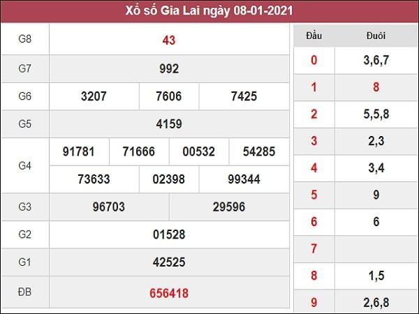 Nhận định XSGL 15/1/2021
