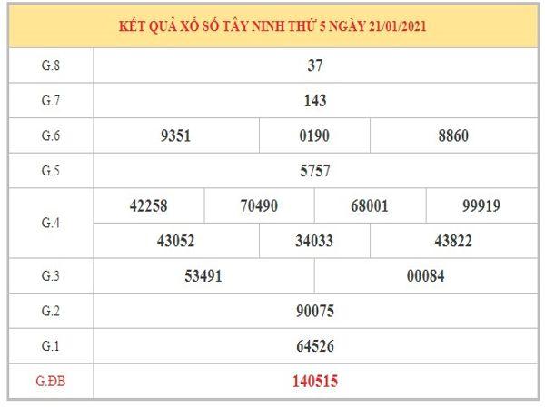 Nhận định KQXSTN ngày 28/1/2021 dựa trên kết quả kì trước