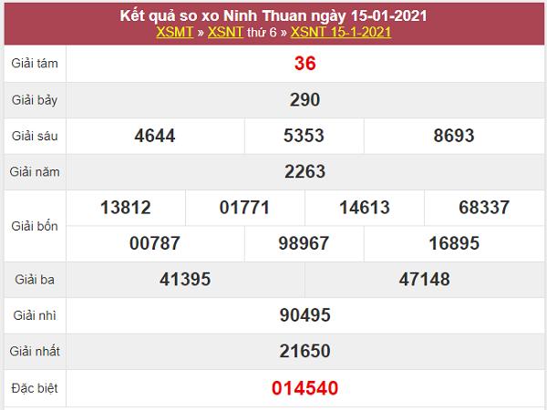 Thống kê xổ số Ninh Thuận 22/1/2021