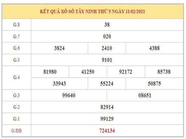 Thống kê KQXSTN ngày 18/2/2021 dựa trên kết quả kỳ trước