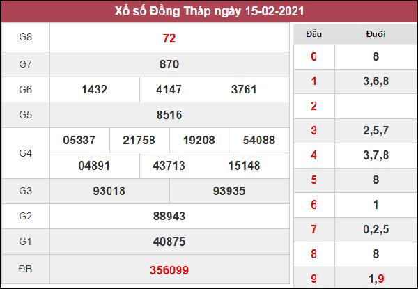 Nhận định KQXS Đồng Tháp 22/2/2021 thứ 2 chuẩn xác nhất