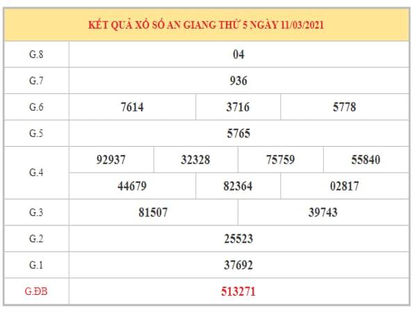 Nhận định KQXSAG ngày 18/3/2021 dựa trên kết quả kỳ trước