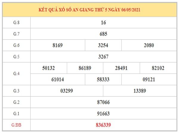 Thống kê KQXSAG ngày 13/5/2021 dựa trên kết quả kì trước