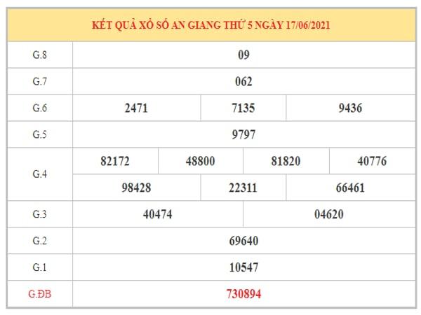 Nhận định KQXSAG ngày 24/6/2021 dựa trên kết quả kì trước