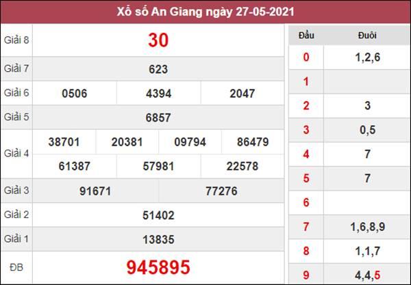 Nhận định KQXS An Giang 3/6/2021 chi tiết chuẩn xác