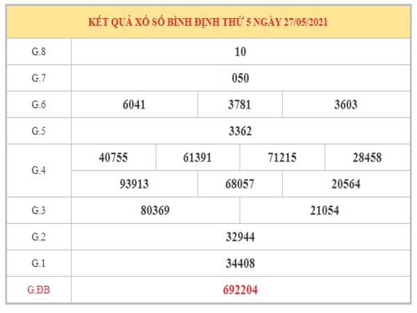 Nhận định KQXSBDI ngày 3/6/2021 dựa trên kết quả kì trước