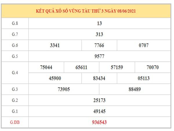 Nhận định KQXSVT ngày 15/6/2021 dựa trên kết quả kì trước