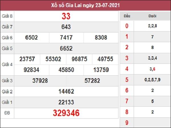 Dự đoán XSGL 30-07-2021