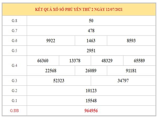 Nhận định KQXSPY ngày 19/7/2021 dựa trên kết quả kì trước