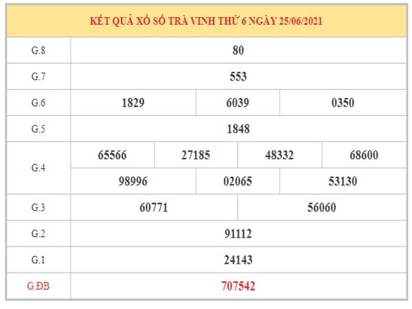 Nhận định KQXSTV ngày 2/7/2021 dựa trên kết quả kì trước