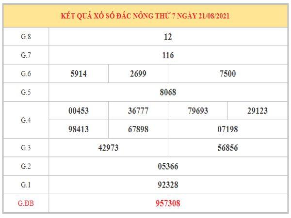 Nhận định KQXSDNO ngày 28/8/2021 dựa trên kết quả kì trước