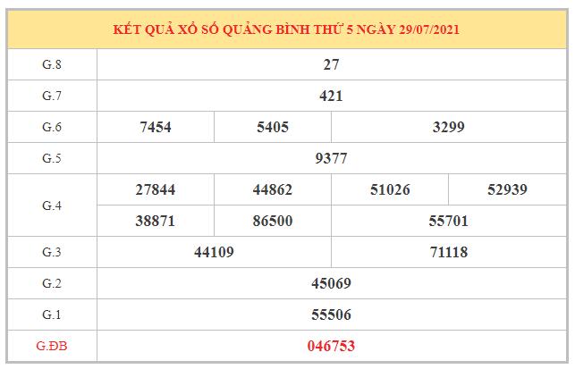 Nhận định KQXSQB ngày 5/8/2021 dựa trên kết quả kì trước
