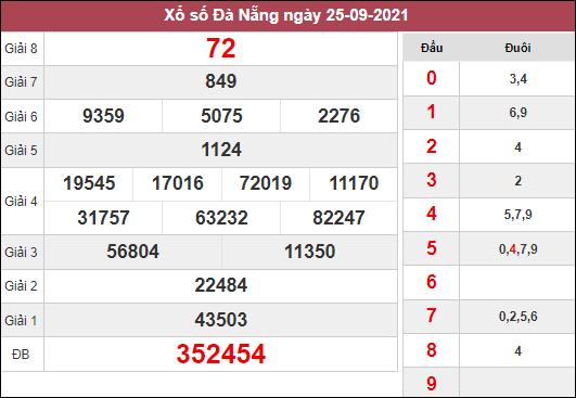 Nhận định KQXSDNG ngày 29/9/2021 dựa trên kết quả kì trước