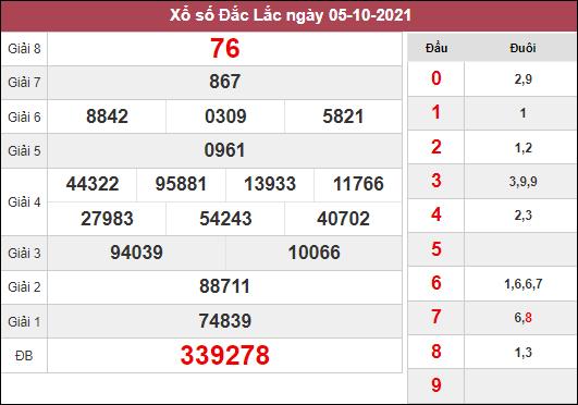 Nhận định KQXSDLK ngày 12/10/2021 tham khảo cặp số đẹp